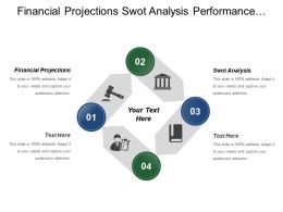 Financial Projections Swot Analysis Performance Targets Strategic Objectives