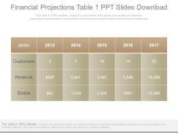 Financial Projections Table 1 Ppt Slides Download