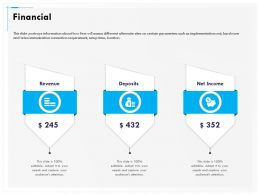 Financial R145 Ppt Powerpoint Gallery Show