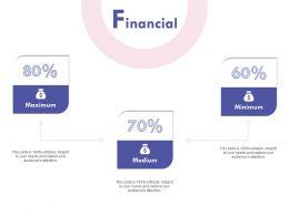 Financial R150 Ppt Powerpoint Presentation Icon Portfolio