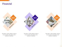 Financial R537 Ppt Powerpoint Presentation Pictures Templates