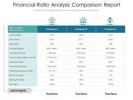 Financial Ratio Analysis Comparison Report