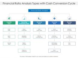 Financial Ratio Analysis Types With Cash Conversion Cycle