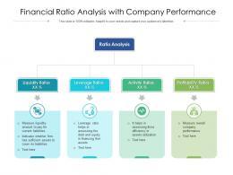 Financial Ratio Analysis With Company Performance