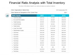 Financial Ratio Analysis With Total Inventory