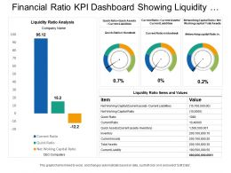 Financial Ratio Kpi Dashboard Showing Liquidity Ratio Analysis Current Ratio And Quick Ratio
