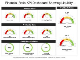 Financial Ratio Kpi Dashboard Showing Liquidity Ratio And Profitability Ratio