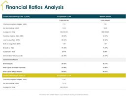 Financial Ratios Analysis After Equity Ppt Powerpoint Presentation Pictures Template