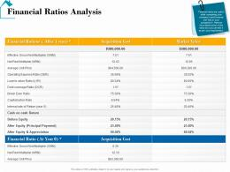 Financial Ratios Analysis Real Estate Detailed Analysis Ppt Powerpoint Layouts
