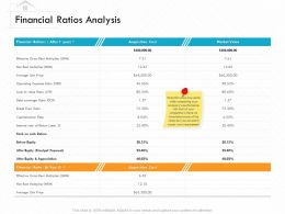 Financial Ratios Analysis With That Ppt Powerpoint Presentation Ideas Backgrounds