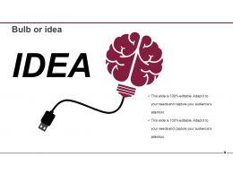 Financial Ratios Powerpoint Presentation Slides