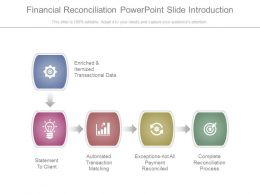 Financial Reconciliation Powerpoint Slide Introduction