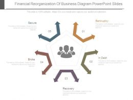 Financial Reorganization Of Business Diagram Powerpoint Slides