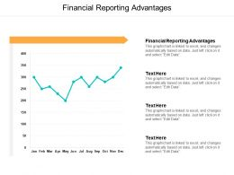 Financial Reporting Advantages Ppt Powerpoint Presentation Ideas Background Image Cpb