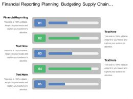 Financial Reporting Planning Budgeting Supply Chain Management Inventory Management