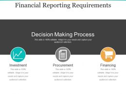 Financial Reporting Requirements Ppt Presentation