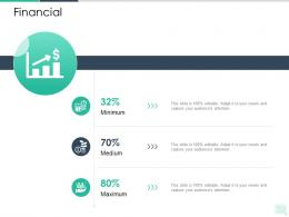 Financial Reseller Enablement Strategy Ppt Graphics