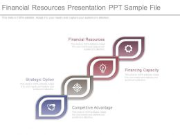 Financial Resources Presentation Ppt Sample File