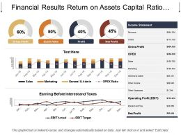 Financial Results Return On Assets Capital Ratio Ppt Design