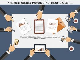 Financial Results Revenue Net Income Cash Flow Hands
