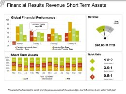 Financial Results Revenue Short Term Assets