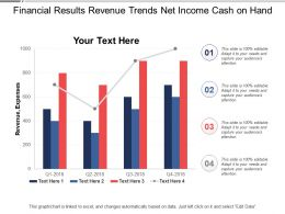 Financial Results Revenue Trends Net Income Cash On Hand