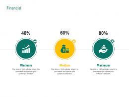 Financial Retail Sector Evaluation Ppt Powerpoint Presentation Portfolio Graphics Template