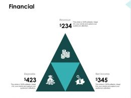 Financial Revenue Deposits F329 Ppt Powerpoint Presentation Pictures Model