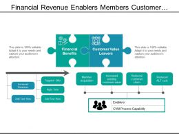 Financial Revenue Enablers Members Customer Value Management With Icons