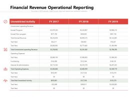 Financial Revenue Operational Reporting