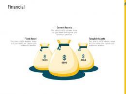 Financial Reverse Supply Chain Management Ppt Portrait