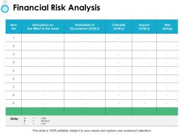 Financial Risk Analysis Criticality Ppt Powerpoint Presentation Gallery Visual Aids