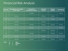 Financial Risk Analysis Occurrence Ppt Powerpoint Presentation Layouts Graphics Download