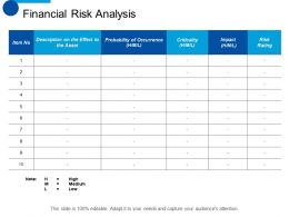 Financial Risk Analysis Ppt Summary Background Images