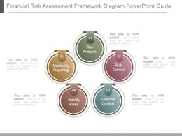 Financial Risk Assessment Framework Diagram Powerpoint Guide