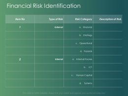 Financial Risk Identification Internal Process Ppt Powerpoint Presentation Layouts Graphic Images