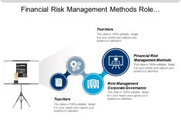 Financial Risk Management Methods Role Management Corporate Governance Cpb