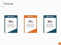 Financial Sales Profitability Decrease Telecom Company Ppt Gallery Graphics