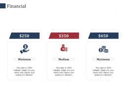 Financial SCM Performance Measures Ppt Graphics