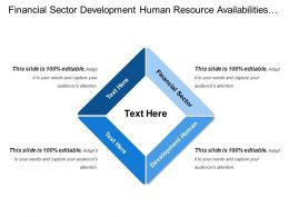 Financial Sector Development Human Resource Availabilities Reserve Management