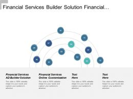 Financial Services Ad Builder Solution Financial Services Online Customization Cpb