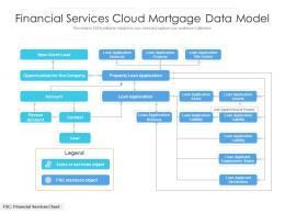 Financial Services Cloud Mortgage Data Model