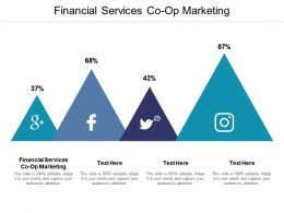 Financial Services Co Op Marketing Ppt Powerpoint Presentation Good Cpb