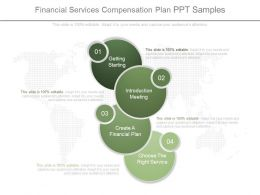Financial Services Compensation Plan Ppt Samples