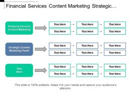 Financial Services Content Marketing Strategic Content Marketing Tasks Cpb