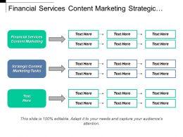 Financial Services Content Marketing Strategic Content Marketing Tasks Cpb