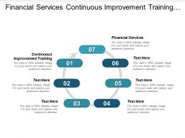 Financial Services Continuous Improvement Training Portfolios Management Production Strategies Cpb