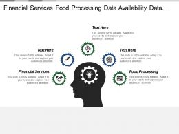 Financial Services Food Processing Data Availability Data Quality