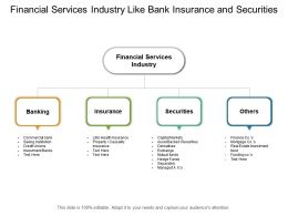 Financial Services Industry Like Bank Insurance And Securities