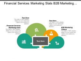 Financial Services Marketing Stats B2b Marketing Videos Lead Generation Cpb